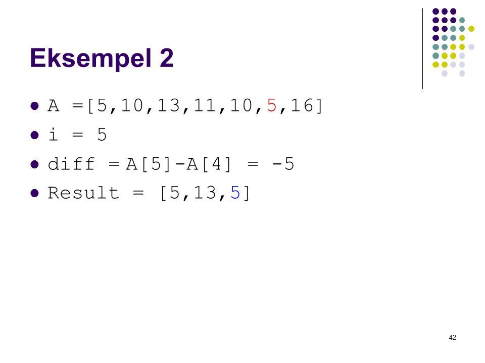Eksempel 2 A =[5,10,13,11,10,5,16] i = 5 diff = A[5]-A[4] = -5